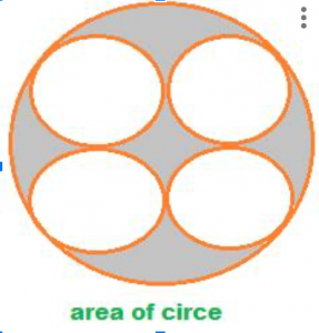area of circle