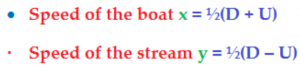 speed of the boat and the stream