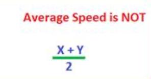 (X+Y)/2