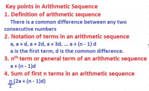 key points of arithmetic sequence