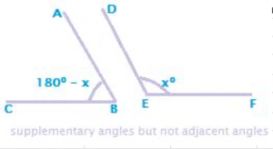 supplementary angles but not adjacent angles