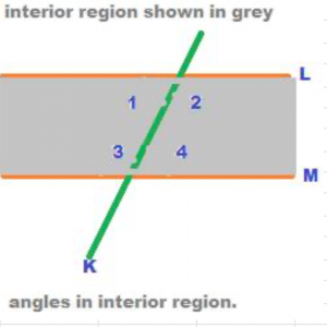 interior region shown in grey