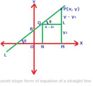 point some form of equation